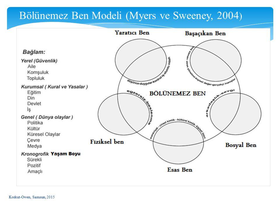 Bölünemez Ben Modeli (Myers ve Sweeney, 2004)