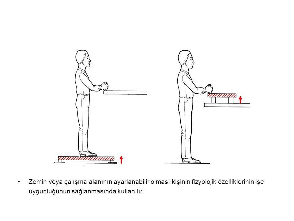 Zemin veya çalışma alanının ayarlanabilir olması kişinin fizyolojik özelliklerinin işe uygunluğunun sağlanmasında kullanılır.