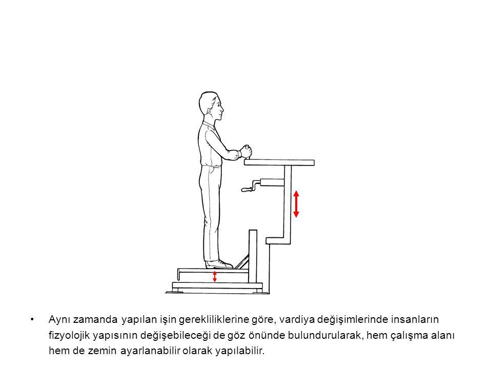 Aynı zamanda yapılan işin gerekliliklerine göre, vardiya değişimlerinde insanların fizyolojik yapısının değişebileceği de göz önünde bulundurularak, hem çalışma alanı hem de zemin ayarlanabilir olarak yapılabilir.