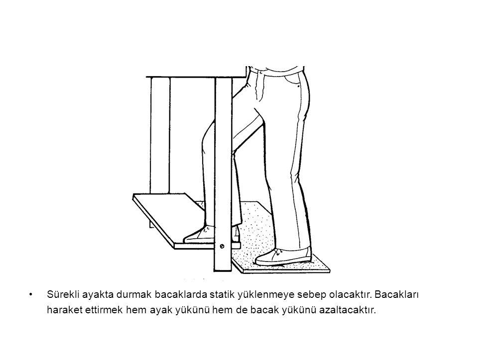 Sürekli ayakta durmak bacaklarda statik yüklenmeye sebep olacaktır