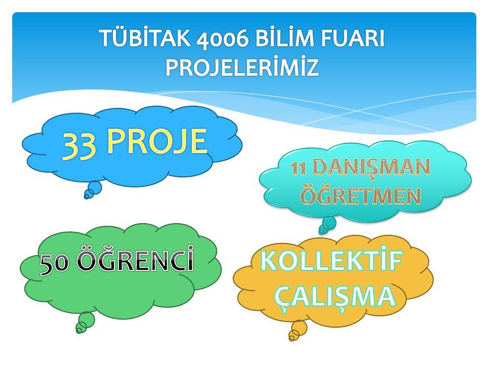 TÜBİTAK 4006 BİLİM FUARI PROJELERİMİZ