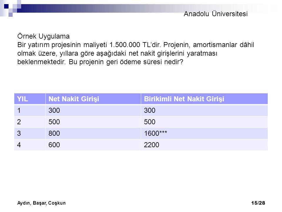 Birikimli Net Nakit Girişi 1 300 2 500 3 800 1600*** 4 600 2200