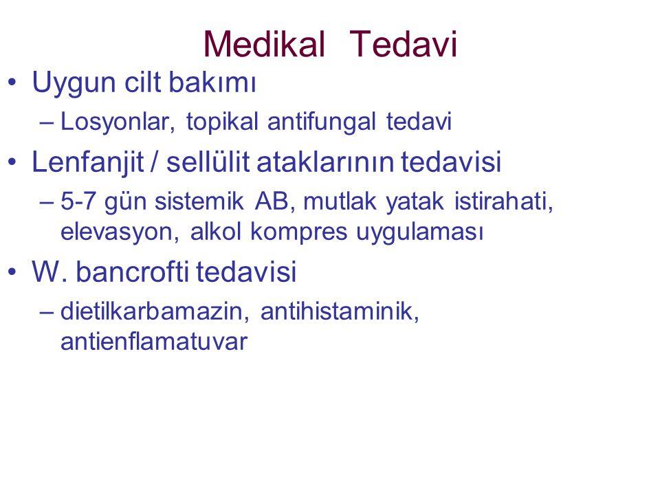 Medikal Tedavi Uygun cilt bakımı