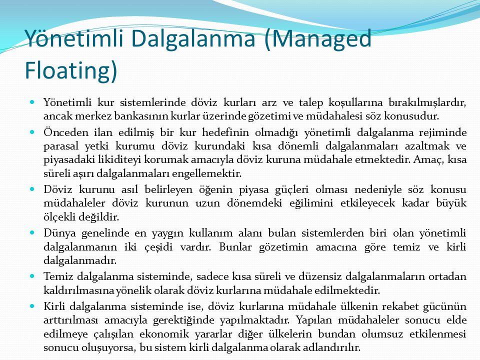 Yönetimli Dalgalanma (Managed Floating)