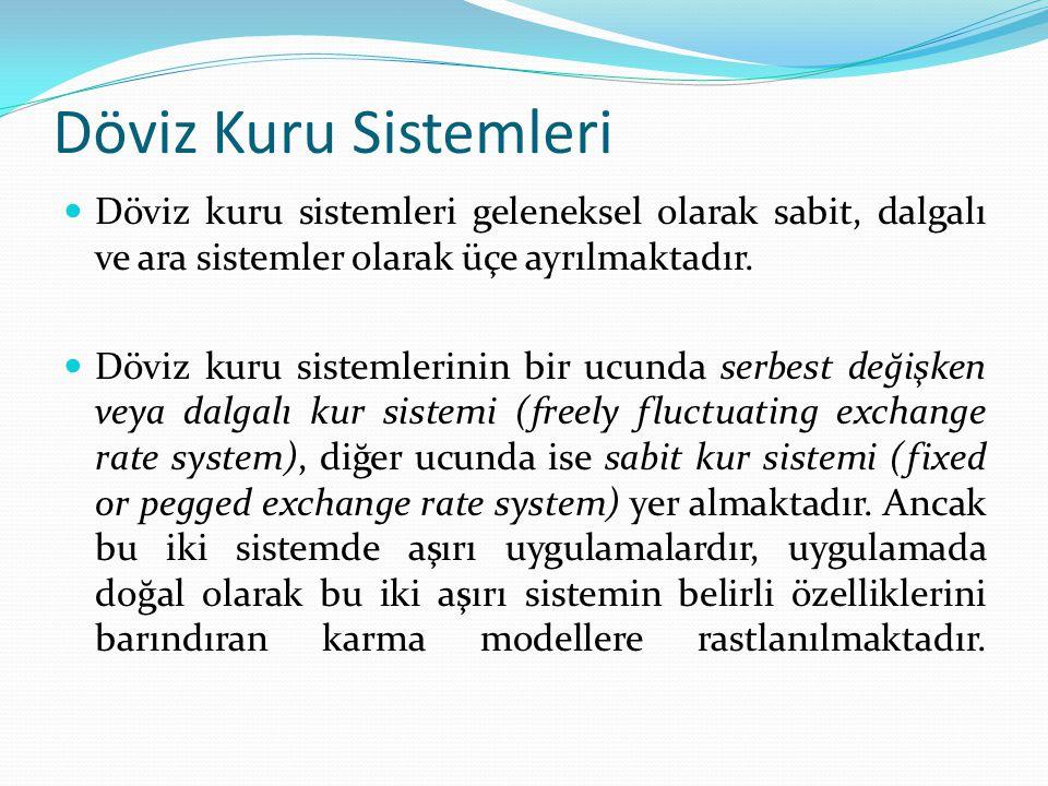 Döviz Kuru Sistemleri Döviz kuru sistemleri geleneksel olarak sabit, dalgalı ve ara sistemler olarak üçe ayrılmaktadır.