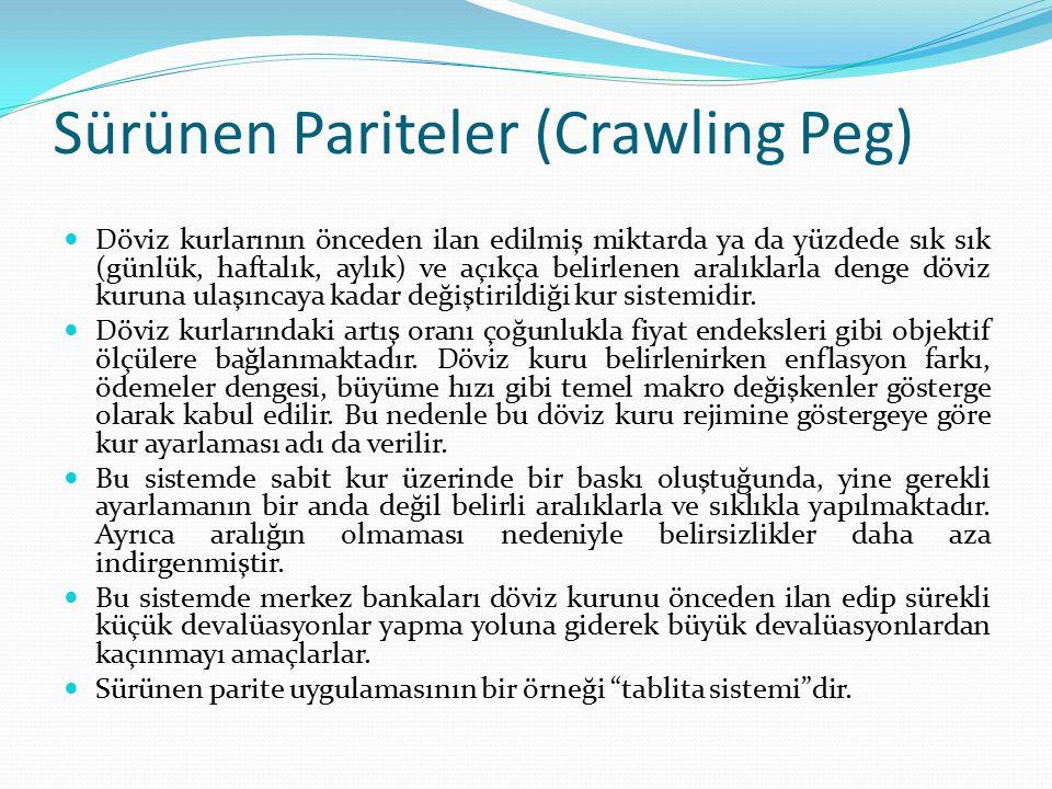 Sürünen Pariteler (Crawling Peg)