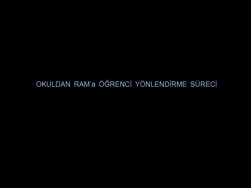 OKULDAN RAM'a ÖĞRENCİ YÖNLENDİRME SÜRECİ
