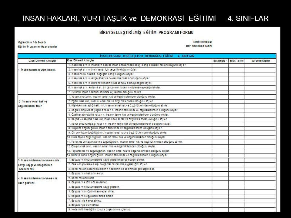 İNSAN HAKLARI, YURTTAŞLIK ve DEMOKRASİ EĞİTİMİ 4. SINIFLAR