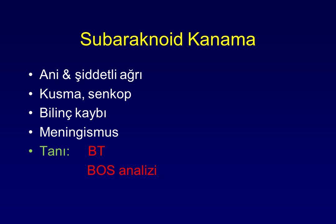 Subaraknoid Kanama Ani & şiddetli ağrı Kusma, senkop Bilinç kaybı
