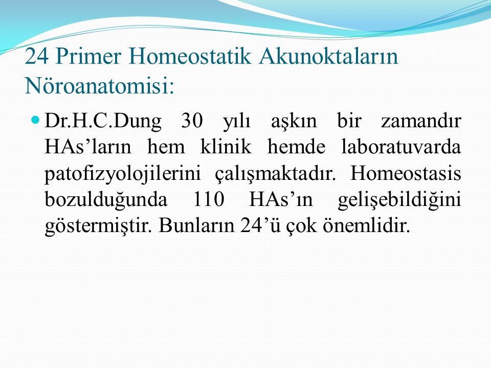 24 Primer Homeostatik Akunoktaların Nöroanatomisi: