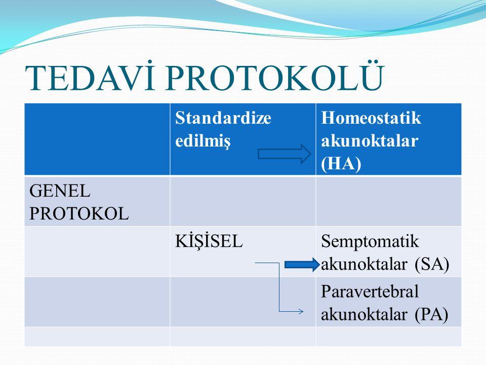 TEDAVİ PROTOKOLÜ Standardize edilmiş Homeostatik akunoktalar (HA)