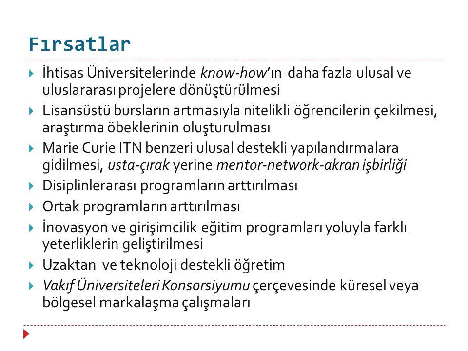 Fırsatlar İhtisas Üniversitelerinde know-how'ın daha fazla ulusal ve uluslararası projelere dönüştürülmesi.
