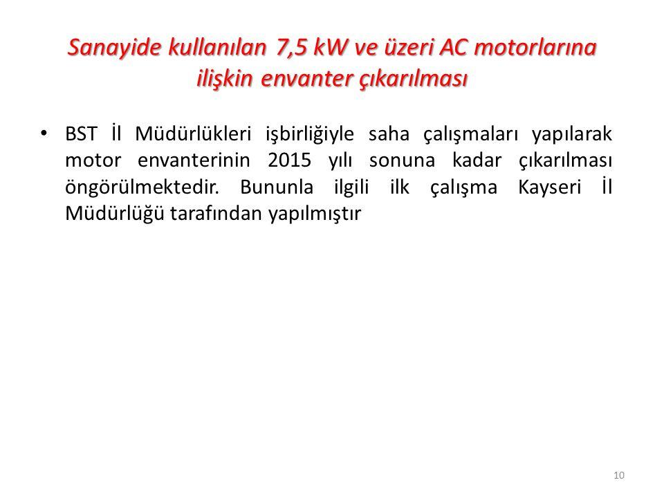Sanayide kullanılan 7,5 kW ve üzeri AC motorlarına ilişkin envanter çıkarılması