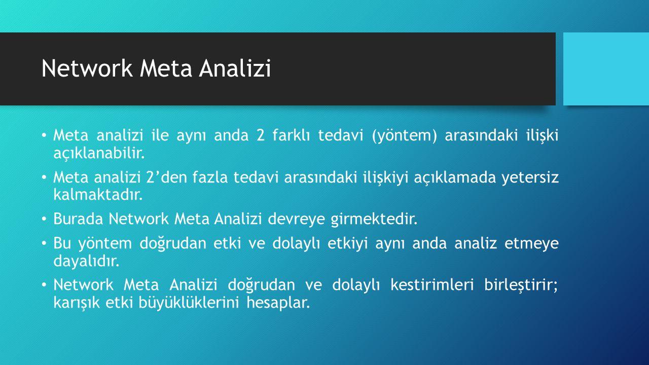 Network Meta Analizi Meta analizi ile aynı anda 2 farklı tedavi (yöntem) arasındaki ilişki açıklanabilir.