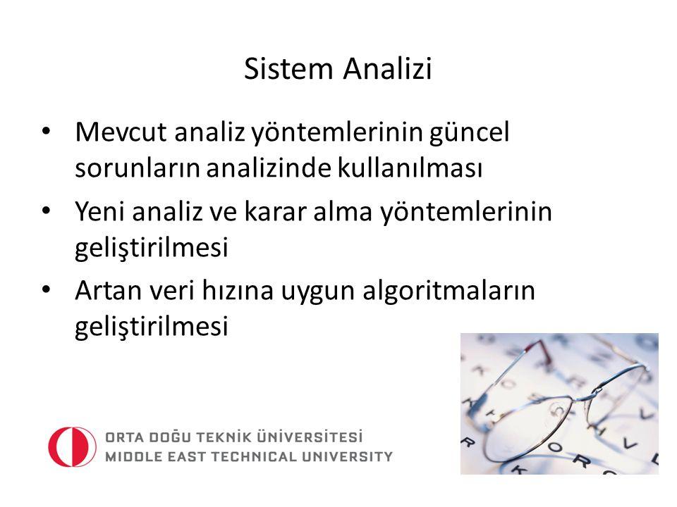 Sistem Analizi Mevcut analiz yöntemlerinin güncel sorunların analizinde kullanılması. Yeni analiz ve karar alma yöntemlerinin geliştirilmesi.