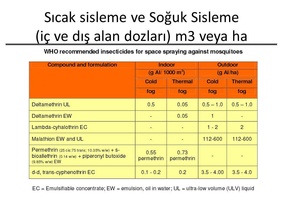 Sıcak sisleme ve Soğuk Sisleme (iç ve dış alan dozları) m3 veya ha