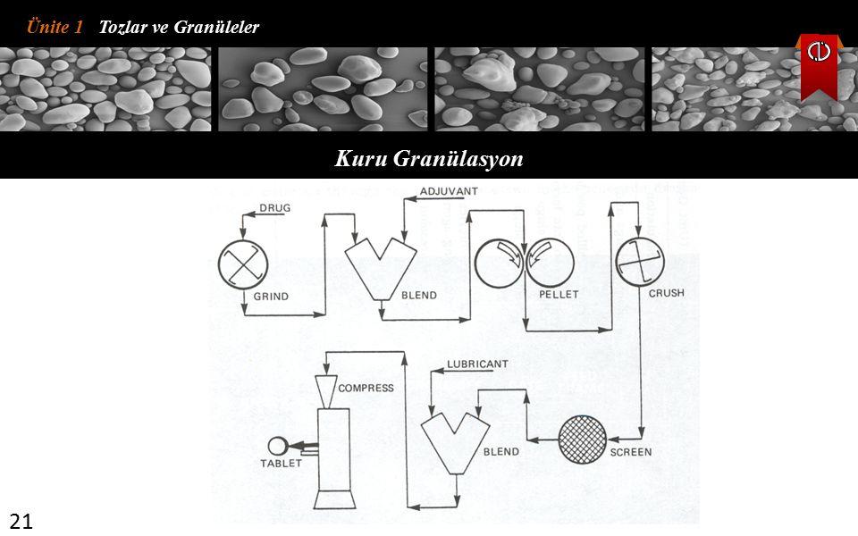 Ünite 1 Tozlar ve Granüleler
