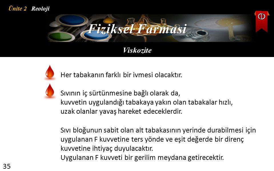 Fiziksel Farmasi Viskozite Her tabakanın farklı bir ivmesi olacaktır.
