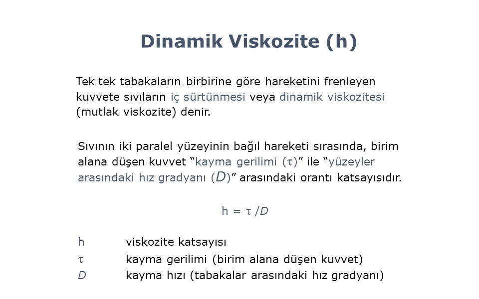 Dinamik Viskozite (h)  kayma gerilimi (birim alana düşen kuvvet)