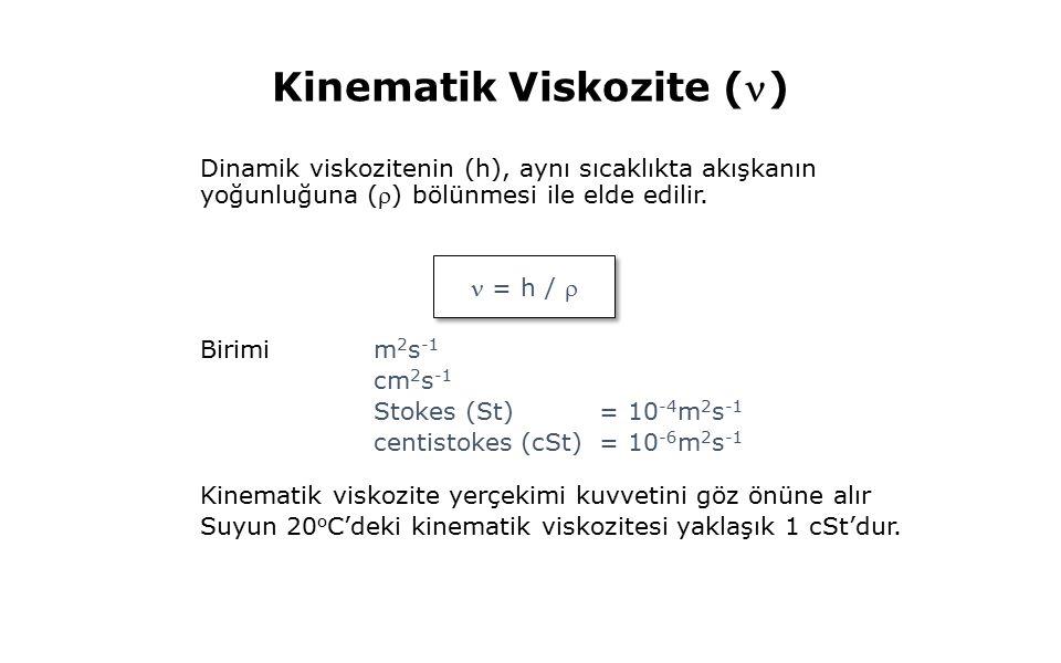 Kinematik Viskozite ()