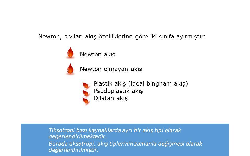 Newton, sıvıları akış özelliklerine göre iki sınıfa ayırmıştır: