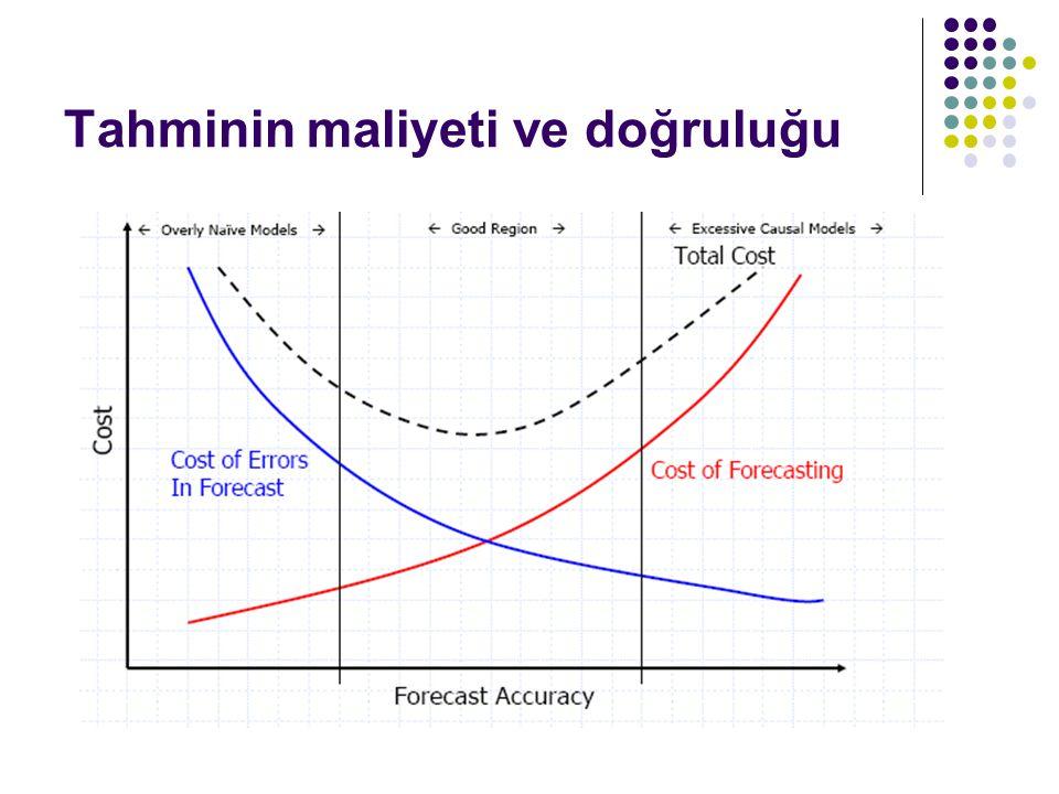Tahminin maliyeti ve doğruluğu