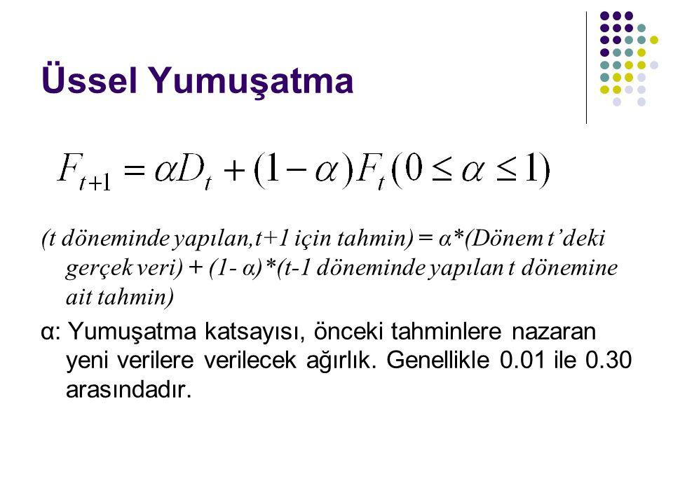 Üssel Yumuşatma (t döneminde yapılan,t+1 için tahmin) = α*(Dönem t'deki gerçek veri) + (1- α)*(t-1 döneminde yapılan t dönemine ait tahmin)