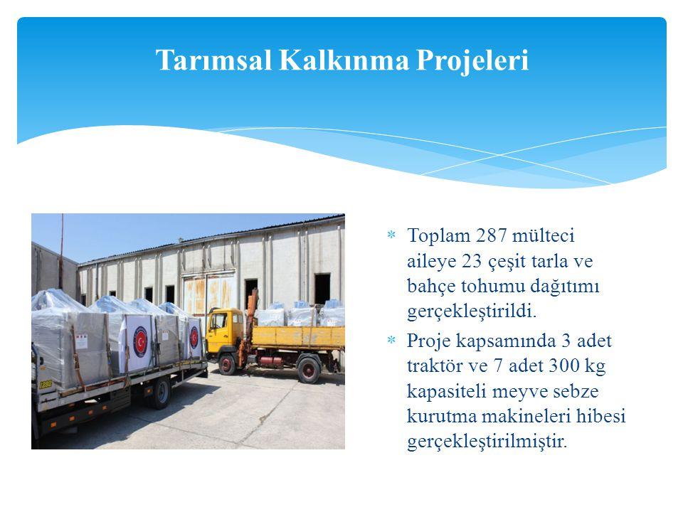 Tarımsal Kalkınma Projeleri