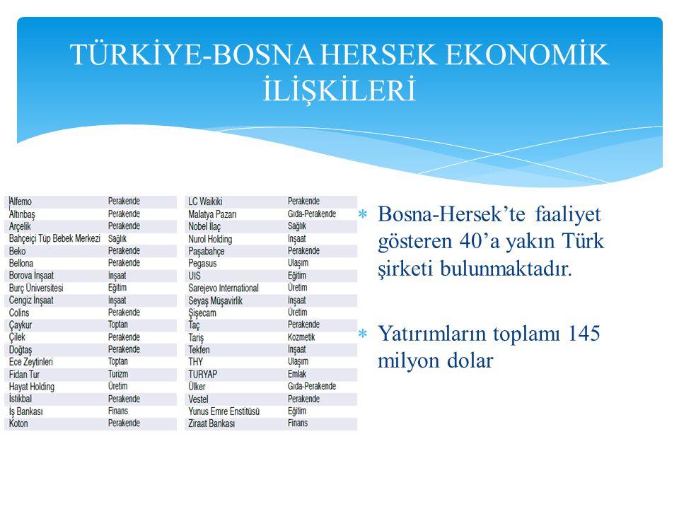 TÜRKİYE-BOSNA HERSEK EKONOMİK İLİŞKİLERİ