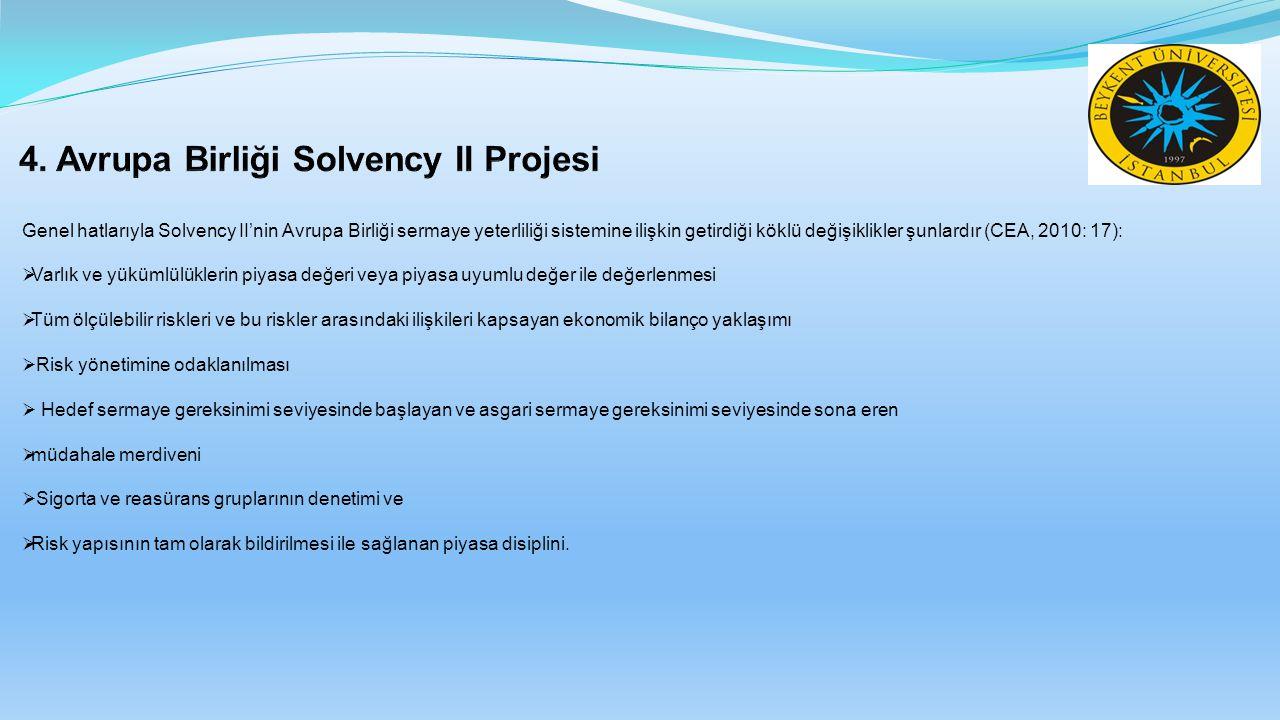 4. Avrupa Birliği Solvency II Projesi