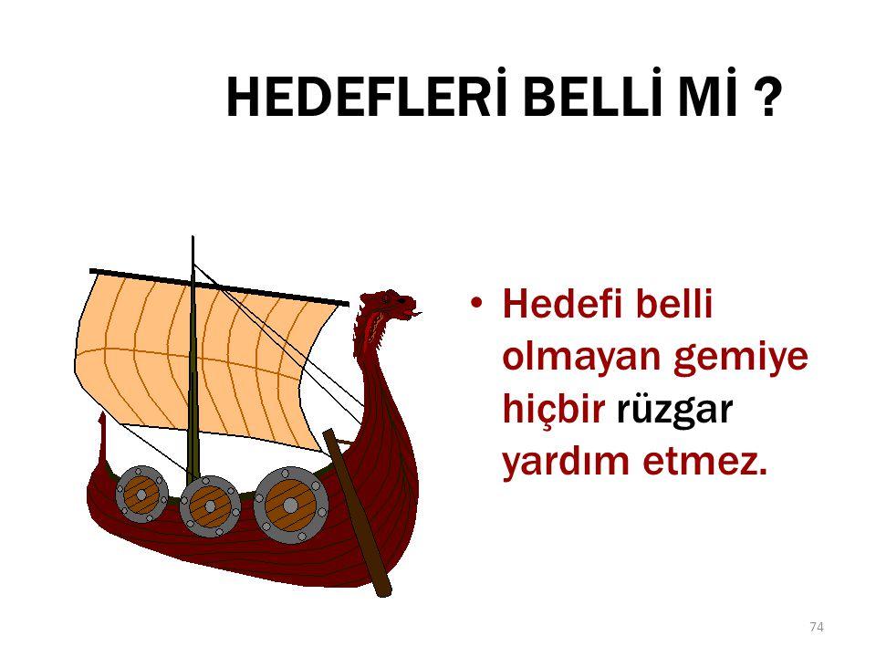 HEDEFLERİ BELLİ Mİ Hedefi belli olmayan gemiye hiçbir rüzgar yardım etmez.