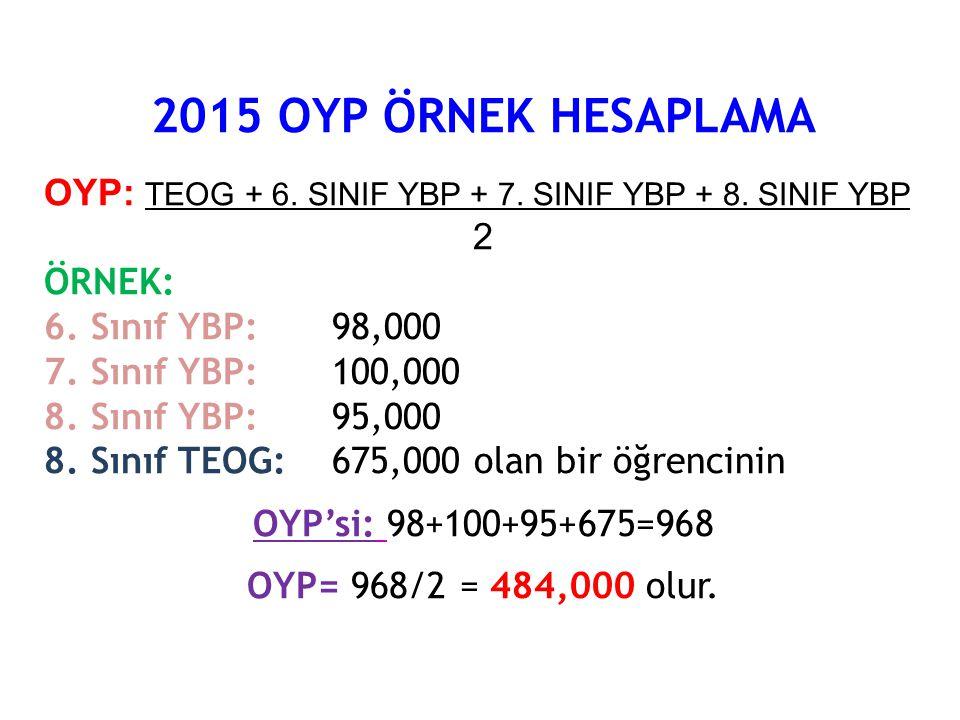 2015 OYP ÖRNEK HESAPLAMA OYP: TEOG + 6. SINIF YBP + 7. SINIF YBP + 8. SINIF YBP. 2. ÖRNEK: 6. Sınıf YBP: 98,000.