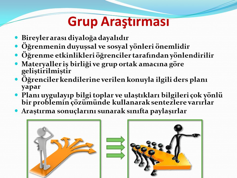 Grup Araştırması Bireyler arası diyaloğa dayalıdır