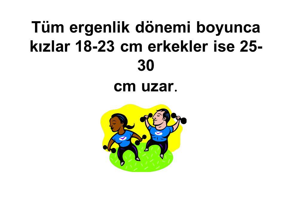 Tüm ergenlik dönemi boyunca kızlar 18-23 cm erkekler ise 25-30 cm uzar.