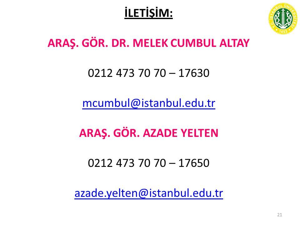 ARAŞ. GÖR. DR. MELEK CUMBUL ALTAY