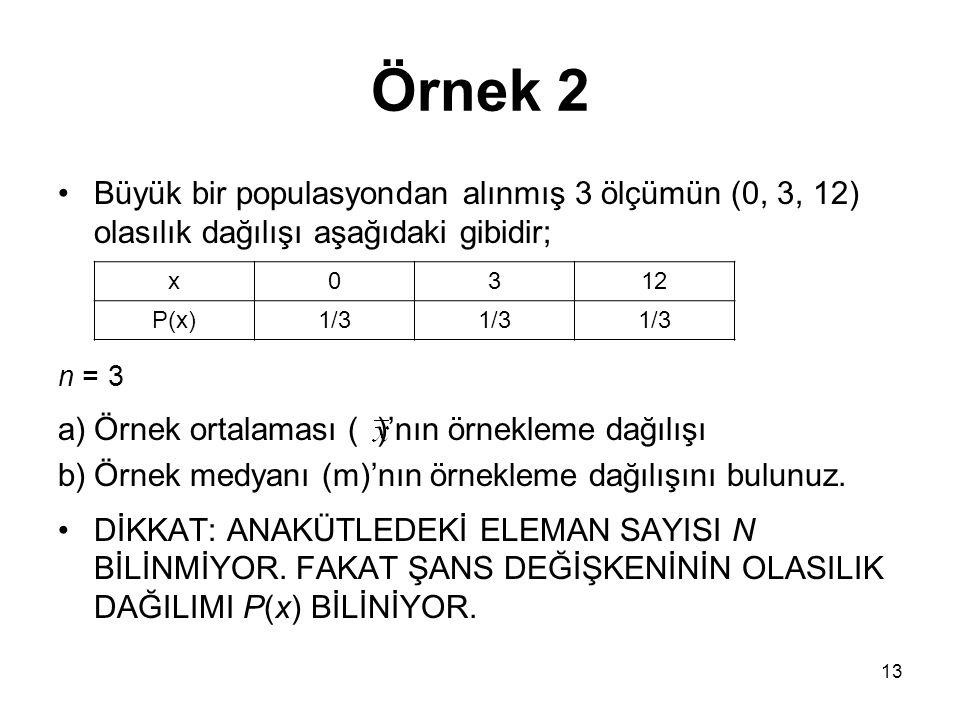 Örnek 2 Büyük bir populasyondan alınmış 3 ölçümün (0, 3, 12) olasılık dağılışı aşağıdaki gibidir; n = 3.