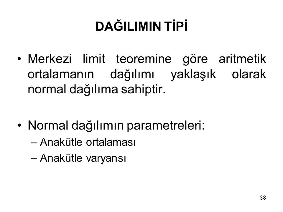 Normal dağılımın parametreleri: