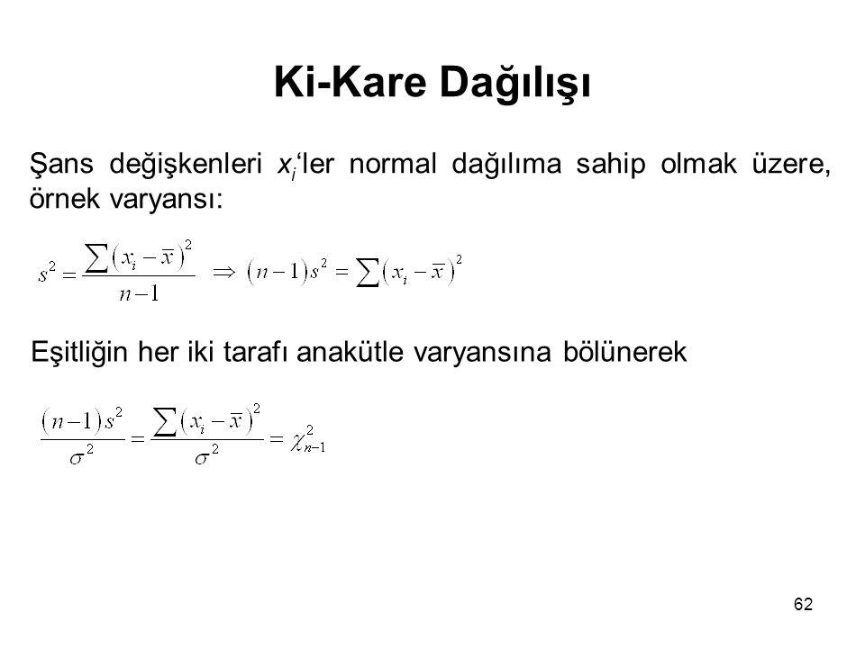 Ki-Kare Dağılışı Şans değişkenleri xi'ler normal dağılıma sahip olmak üzere, örnek varyansı: Eşitliğin her iki tarafı anakütle varyansına bölünerek.