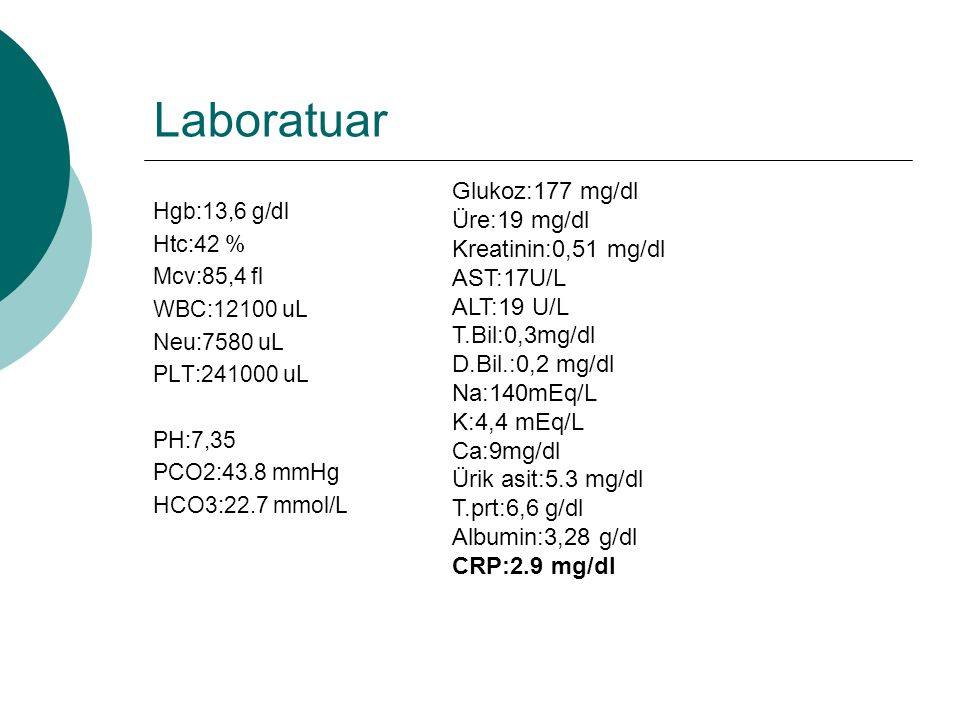 Laboratuar Glukoz:177 mg/dl Üre:19 mg/dl Kreatinin:0,51 mg/dl