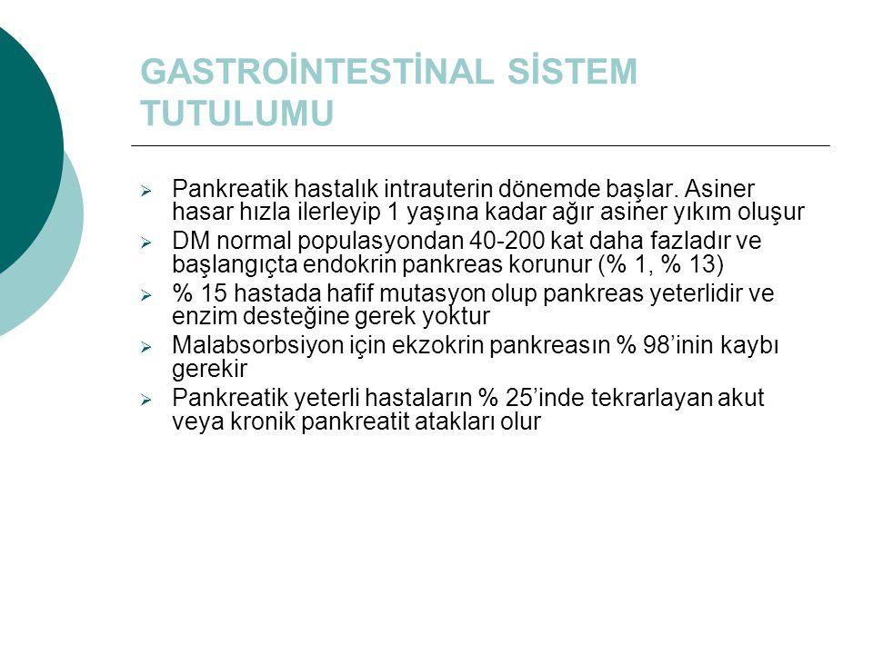 GASTROİNTESTİNAL SİSTEM TUTULUMU