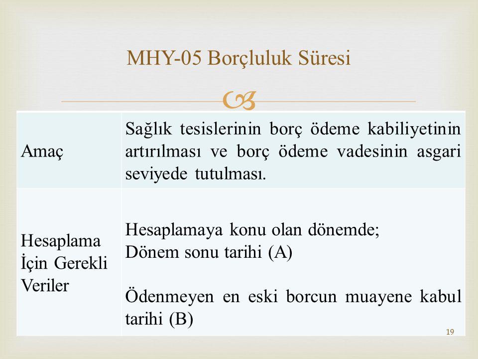 MHY-05 Borçluluk Süresi Amaç. Sağlık tesislerinin borç ödeme kabiliyetinin artırılması ve borç ödeme vadesinin asgari seviyede tutulması.