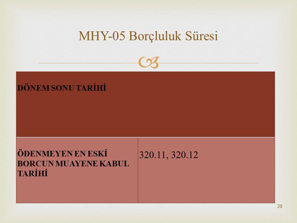 MHY-05 Borçluluk Süresi 320.11, 320.12 DÖNEM SONU TARİHİ