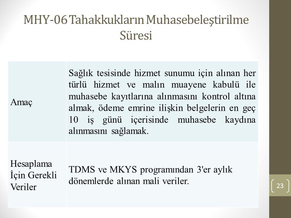 MHY-06 Tahakkukların Muhasebeleştirilme Süresi