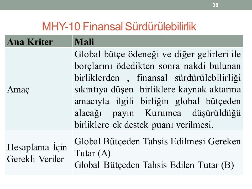 MHY-10 Finansal Sürdürülebilirlik