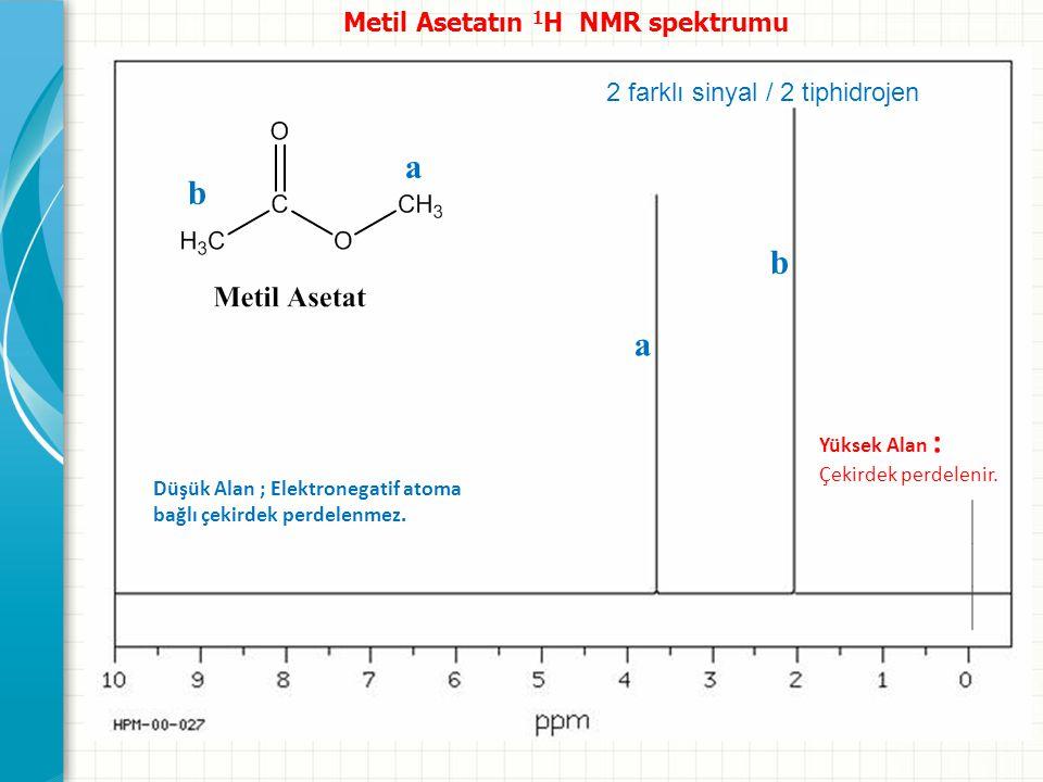 Metil Asetatın 1H NMR spektrumu