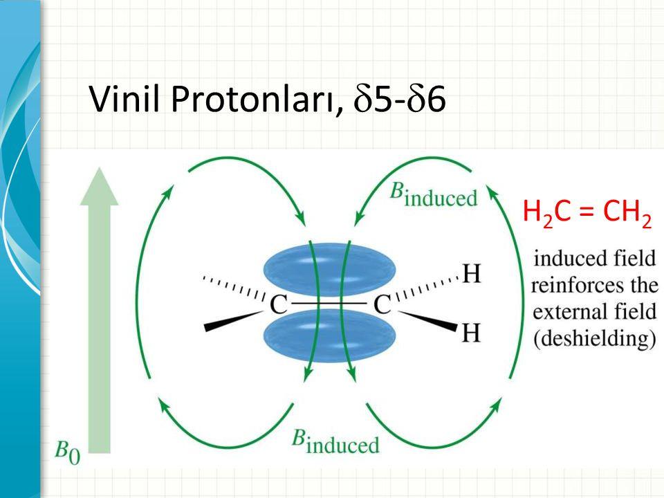 Vinil Protonları, 5-6 H2C = CH2