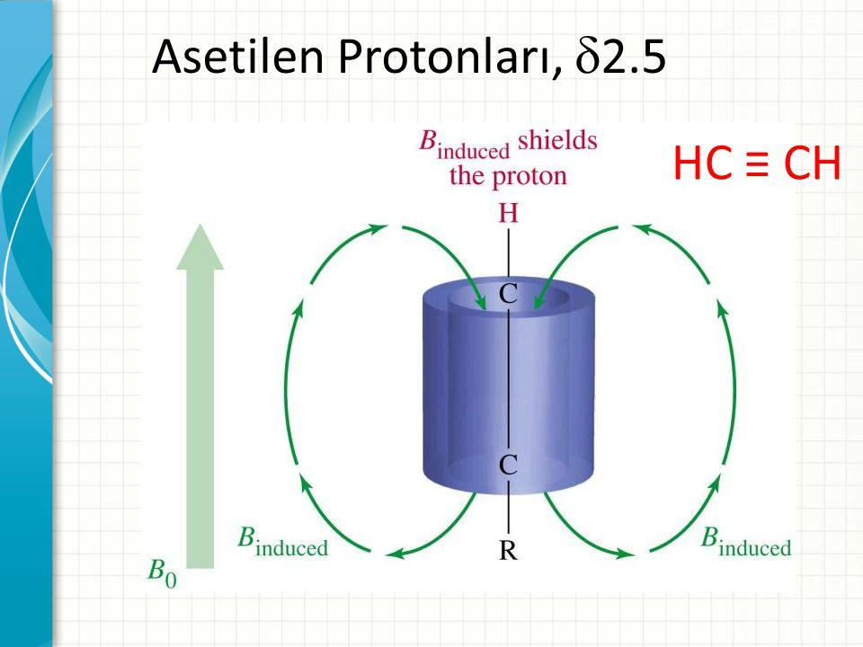 Asetilen Protonları, 2.5 HC ≡ CH