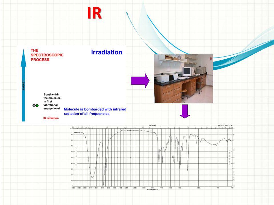 IR Bu, geçiş kullanılan Genel Bakış slaytları için başka bir seçenektir.