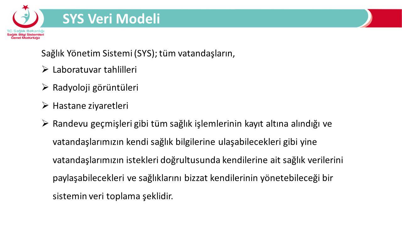 SYS Veri Modeli Sağlık Yönetim Sistemi (SYS); tüm vatandaşların,