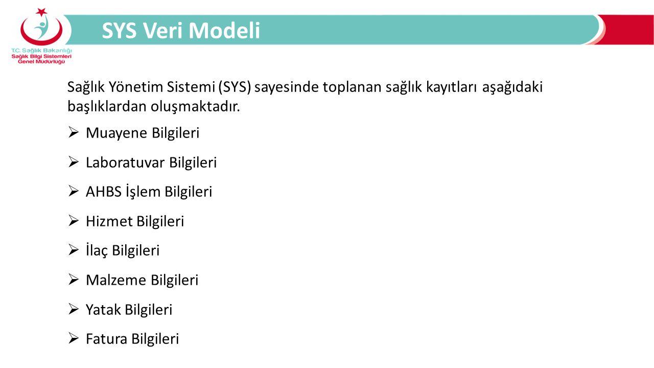 SYS Veri Modeli Sağlık Yönetim Sistemi (SYS) sayesinde toplanan sağlık kayıtları aşağıdaki başlıklardan oluşmaktadır.
